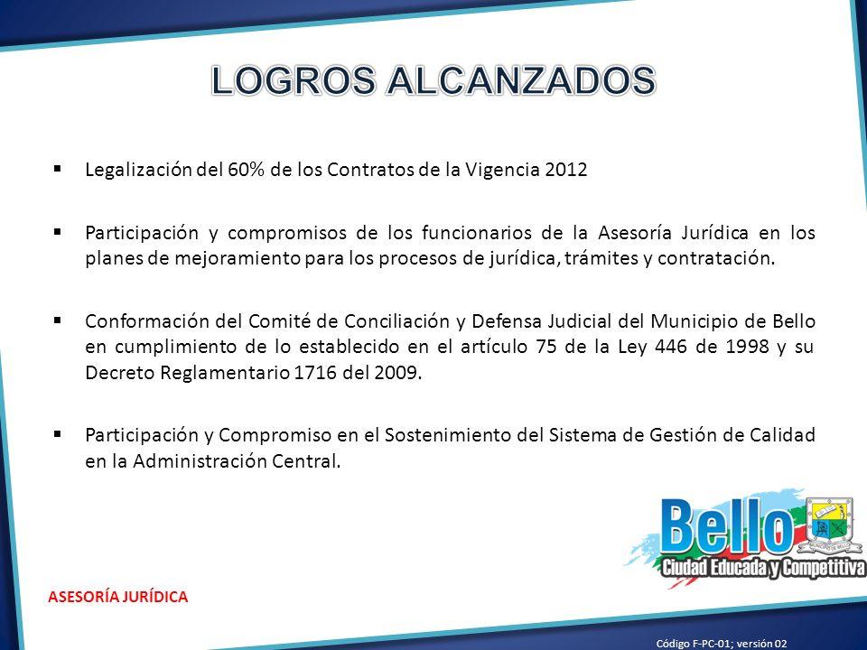 LOGROS ALCANZADOS Legalización del 60% de los Contratos de la Vigencia 2012.