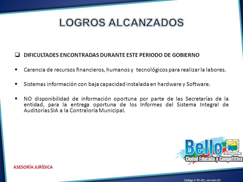 LOGROS ALCANZADOS DIFICULTADES ENCONTRADAS DURANTE ESTE PERIODO DE GOBIERNO.