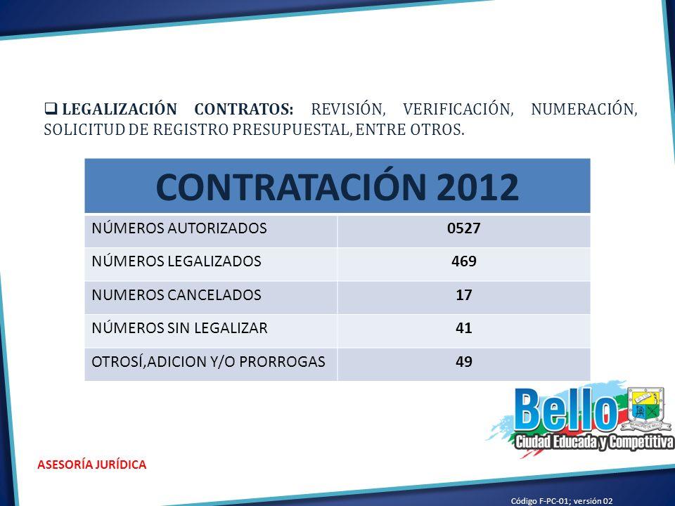 LEGALIZACIÓN CONTRATOS: REVISIÓN, VERIFICACIÓN, NUMERACIÓN, SOLICITUD DE REGISTRO PRESUPUESTAL, ENTRE OTROS.