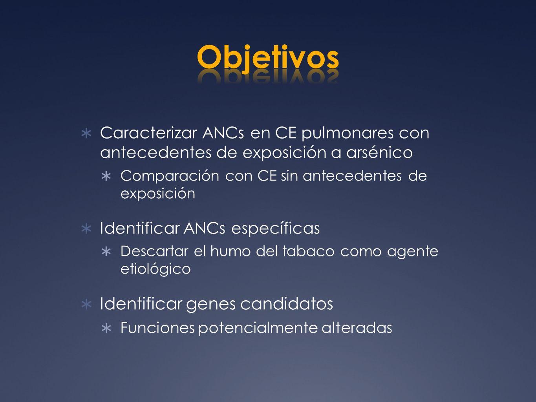 Objetivos Identificar genes candidatos