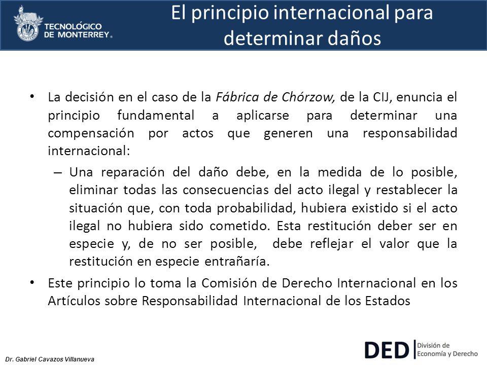 El principio internacional para determinar daños