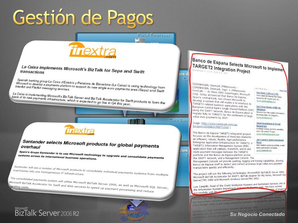 Gestión de Pagos Portal Empresas ERP Internet File Transfer 34.12 19