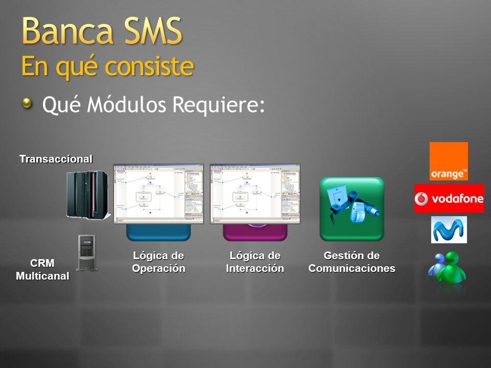 Banca SMS En qué consiste