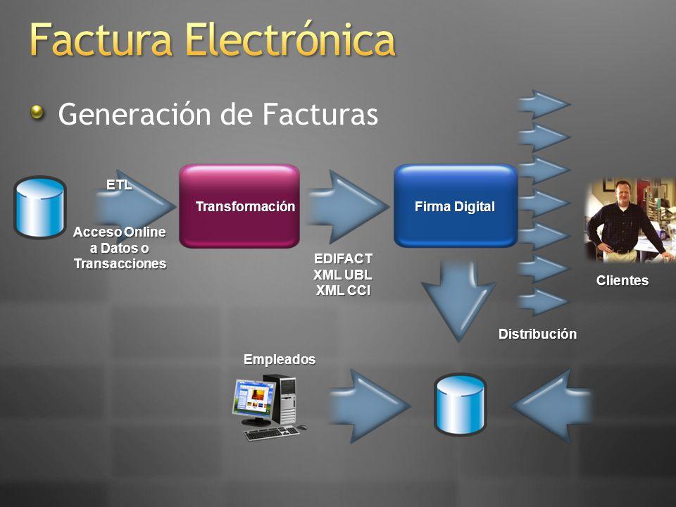 Acceso Online a Datos o Transacciones