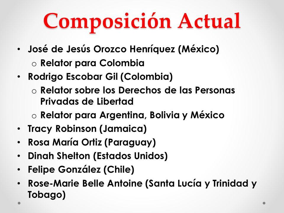 Composición Actual José de Jesús Orozco Henríquez (México)