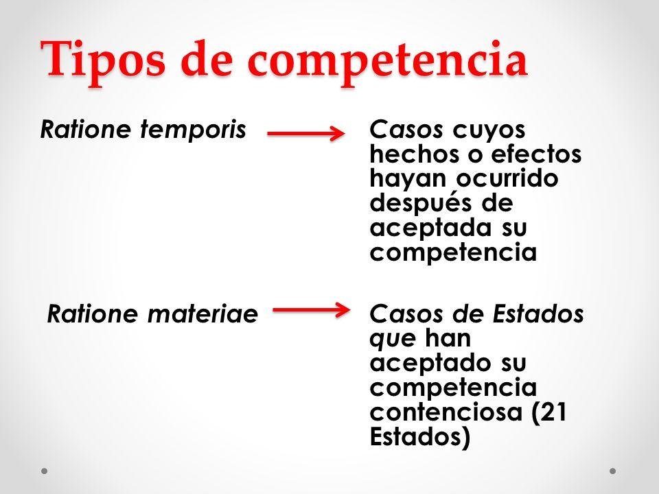 Tipos de competencia Ratione temporis Casos cuyos hechos o efectos hayan ocurrido después de aceptada su competencia.