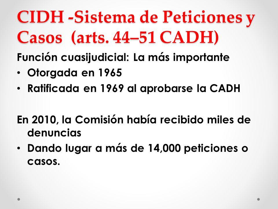 CIDH -Sistema de Peticiones y Casos (arts. 44–51 CADH)