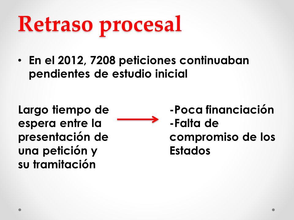 Retraso procesal En el 2012, 7208 peticiones continuaban pendientes de estudio inicial.