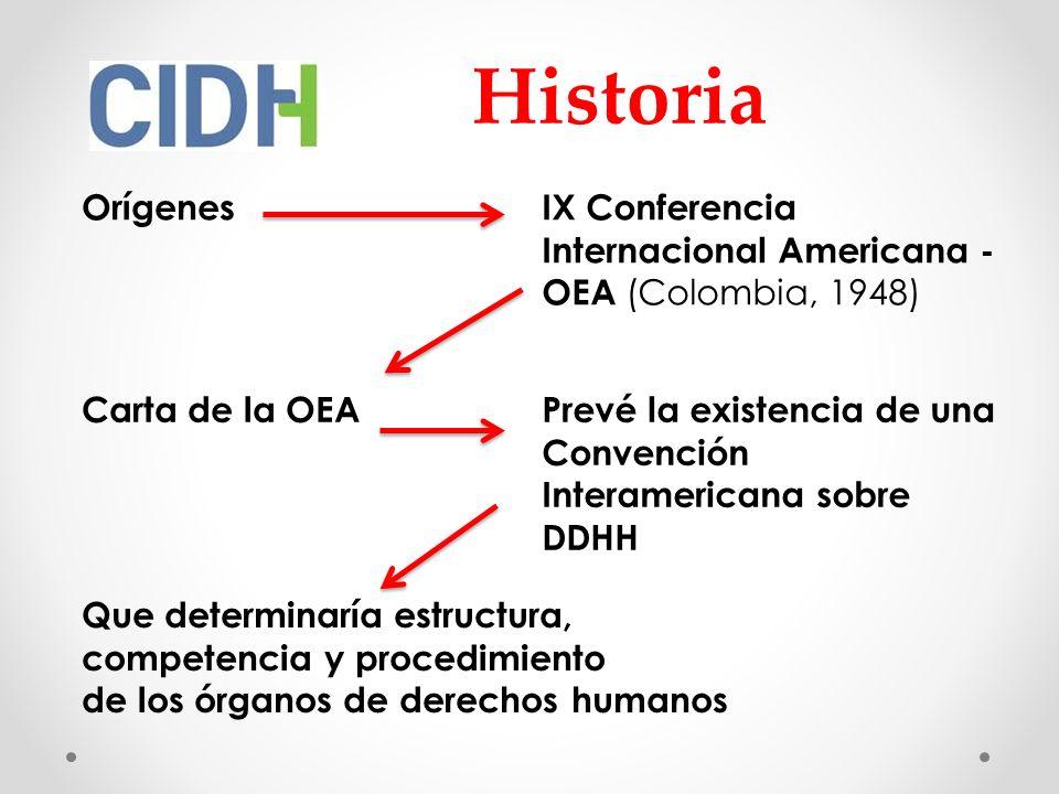 Historia Orígenes. IX Conferencia Internacional Americana - OEA (Colombia, 1948) Carta de la OEA.