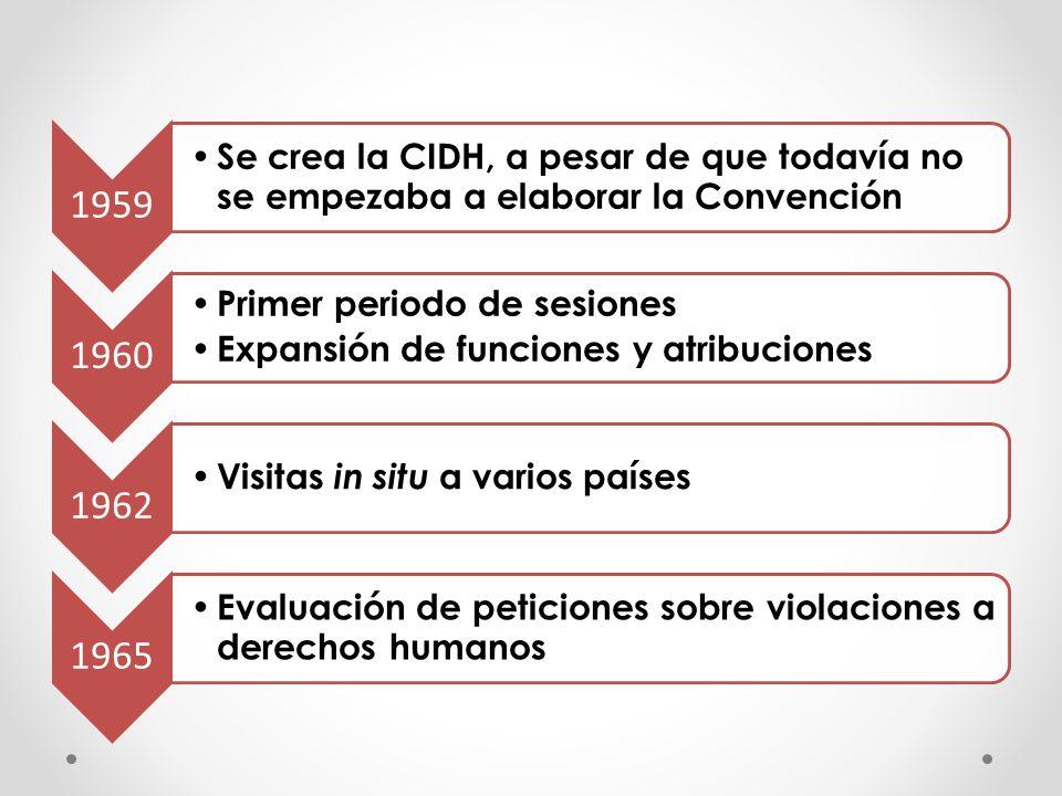 1959 Se crea la CIDH, a pesar de que todavía no se empezaba a elaborar la Convención. 1960. Primer periodo de sesiones.