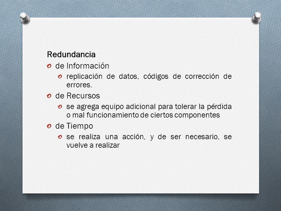 Redundancia de Información de Recursos de Tiempo