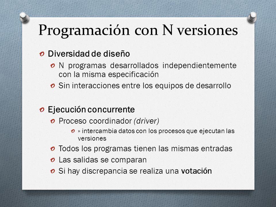 Programación con N versiones