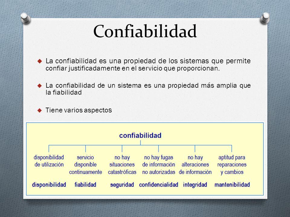 Confiabilidad La confiabilidad es una propiedad de los sistemas que permite confiar justificadamente en el servicio que proporcionan.