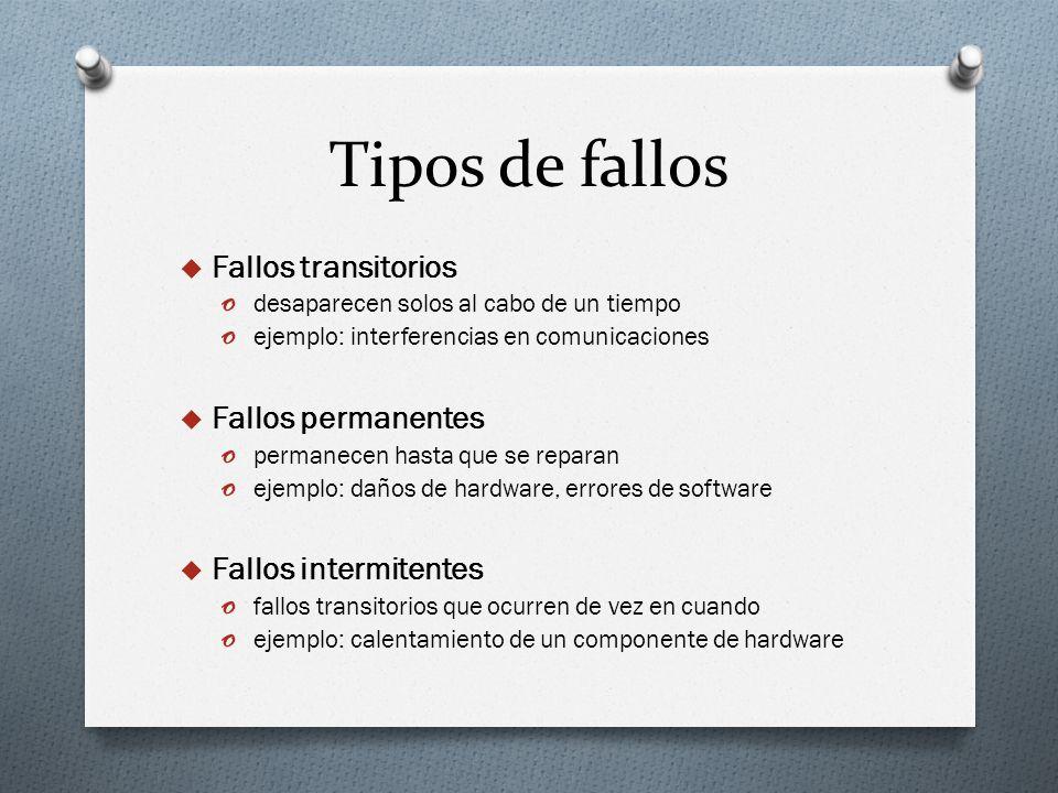 Tipos de fallos Fallos transitorios Fallos permanentes