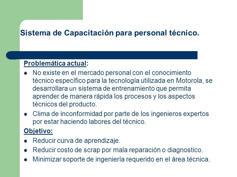 Sistema de Capacitación para personal técnico.