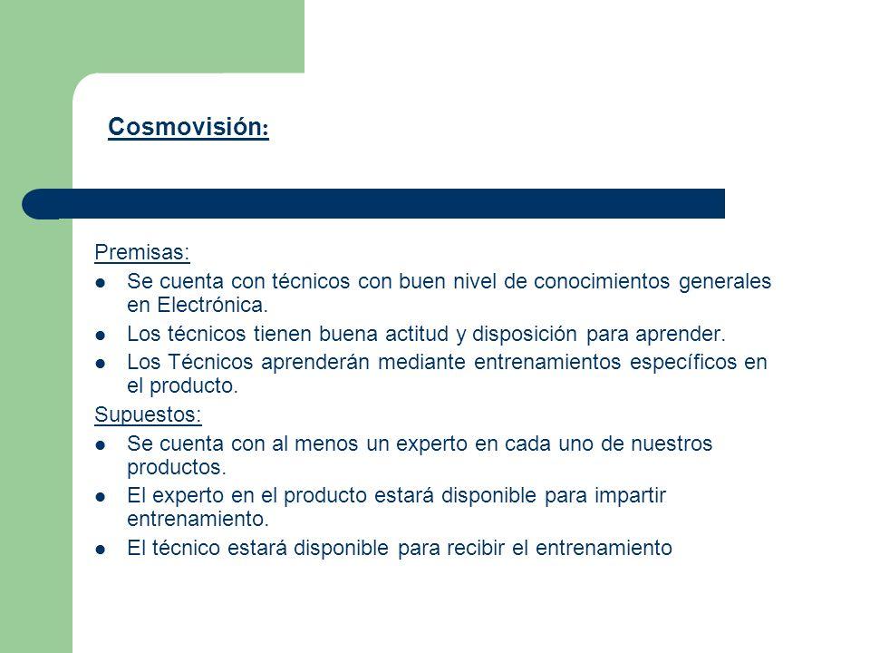 Cosmovisión: Premisas: