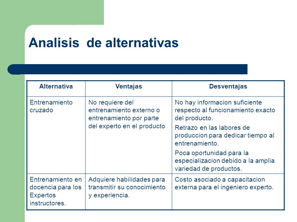 Analisis de alternativas