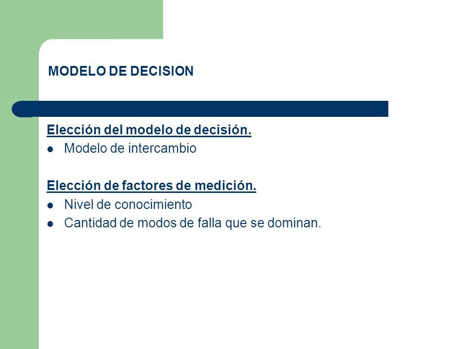 MODELO DE DECISION Elección del modelo de decisión. Modelo de intercambio. Elección de factores de medición.