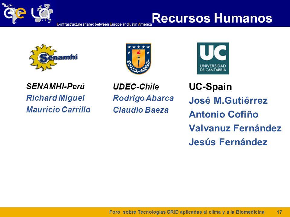 Recursos Humanos UC-Spain José M.Gutiérrez Antonio Cofiño