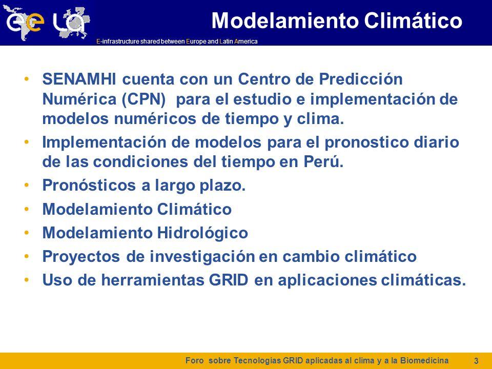 Modelamiento Climático