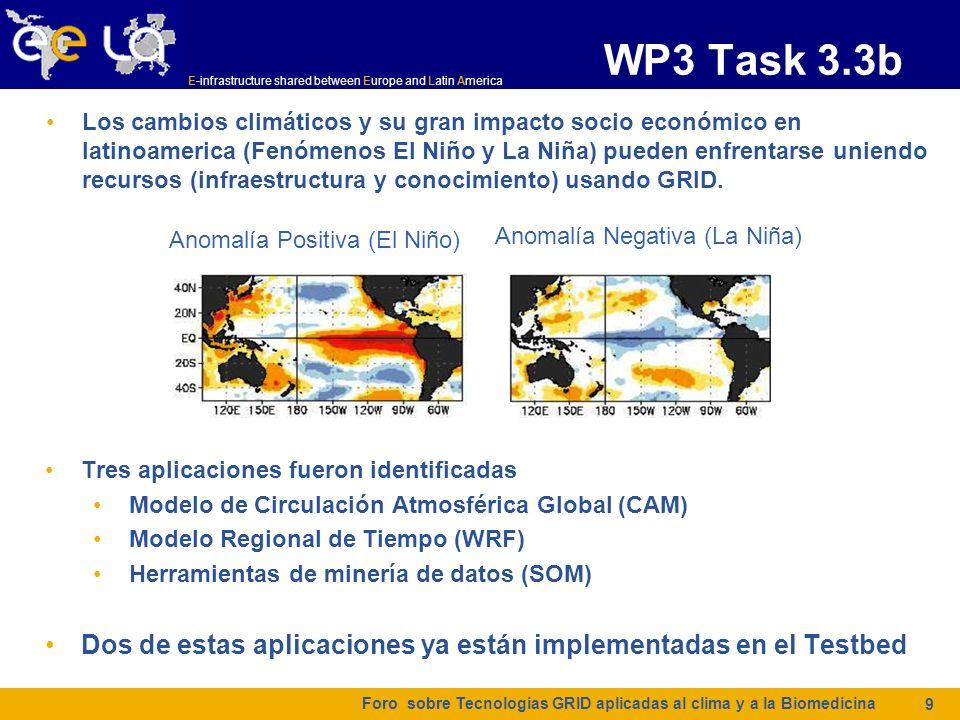 WP3 Task 3.3b
