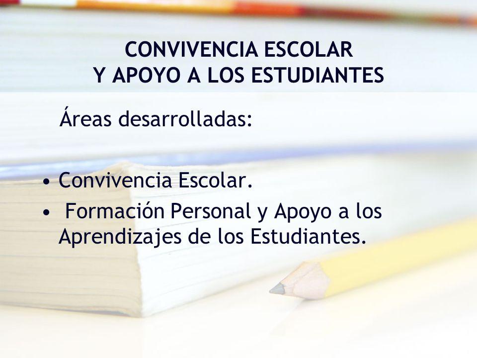 CONVIVENCIA ESCOLAR Y APOYO A LOS ESTUDIANTES
