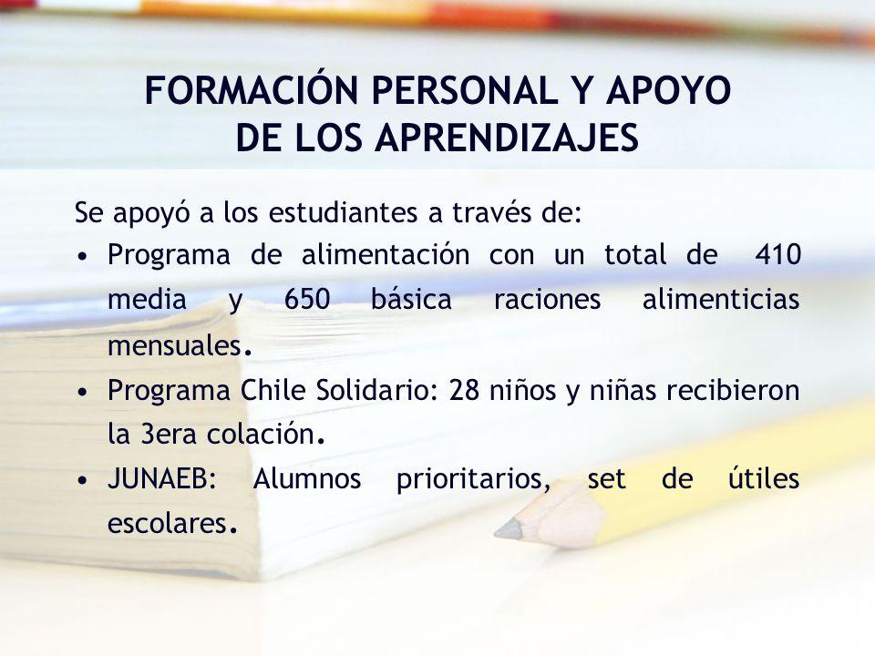 FORMACIÓN PERSONAL Y APOYO DE LOS APRENDIZAJES