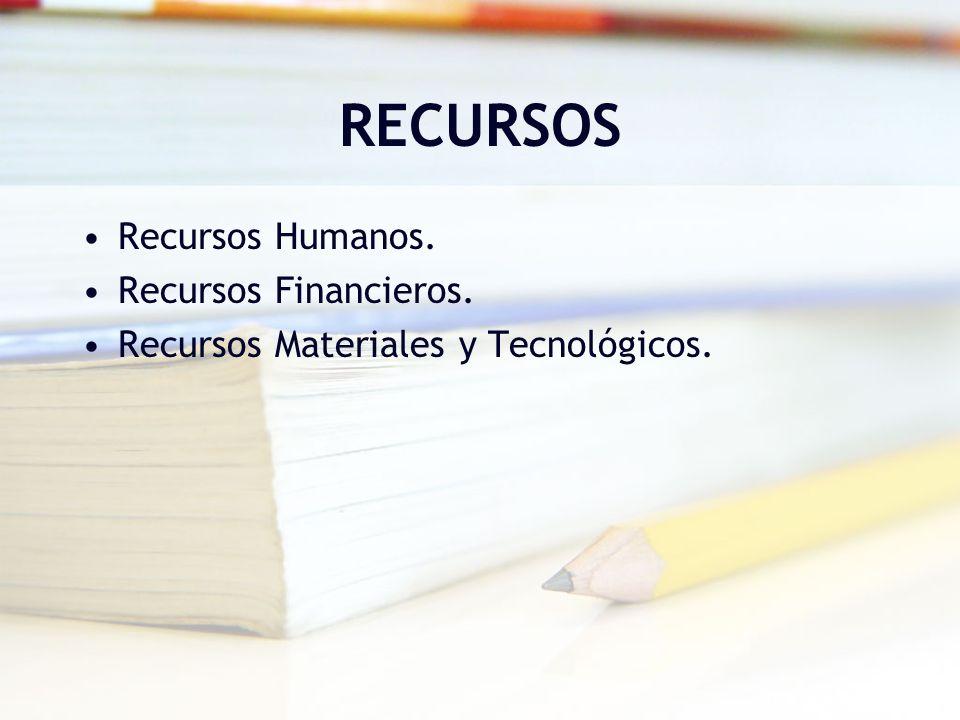 RECURSOS Recursos Humanos. Recursos Financieros.