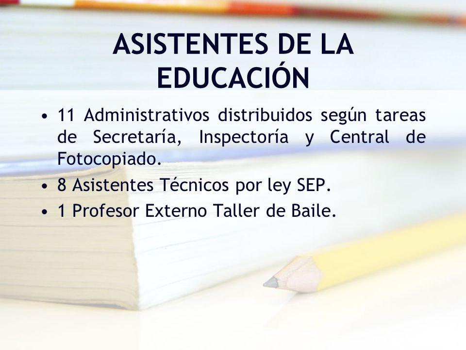 ASISTENTES DE LA EDUCACIÓN