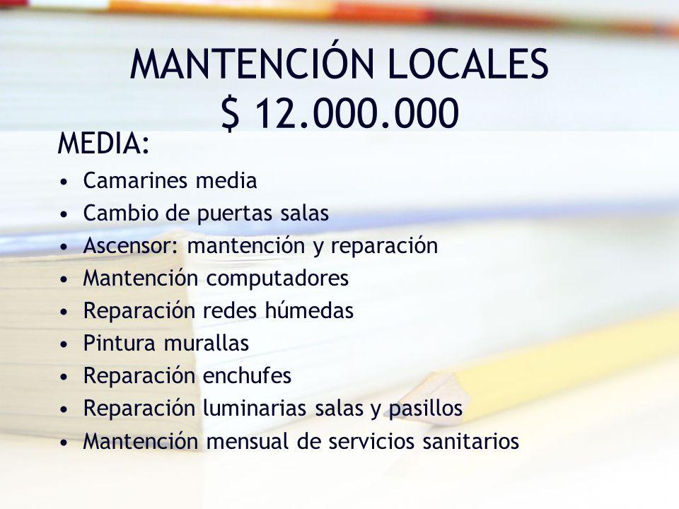 MANTENCIÓN LOCALES $ 12.000.000 MEDIA: Camarines media