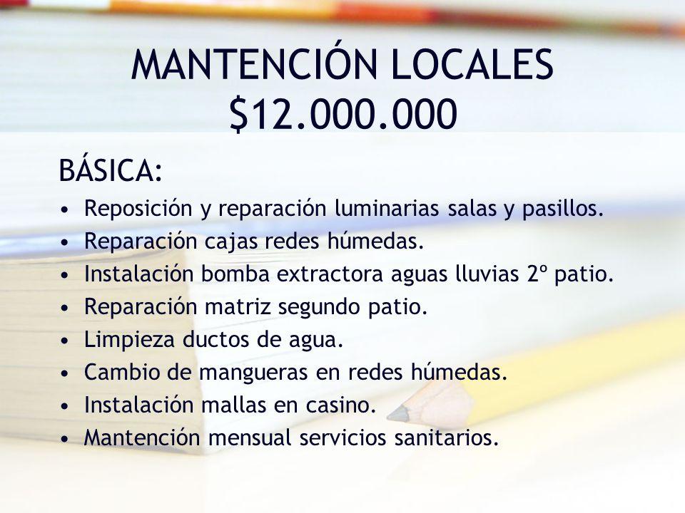 MANTENCIÓN LOCALES $12.000.000 BÁSICA: