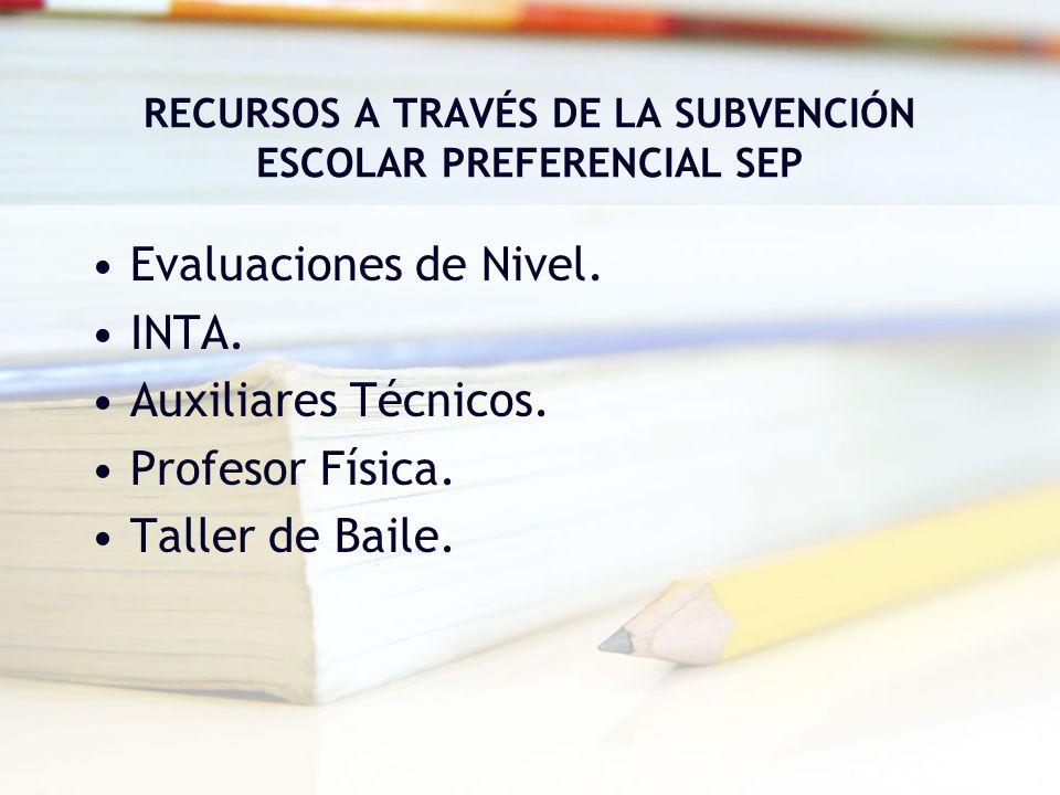 RECURSOS A TRAVÉS DE LA SUBVENCIÓN ESCOLAR PREFERENCIAL SEP
