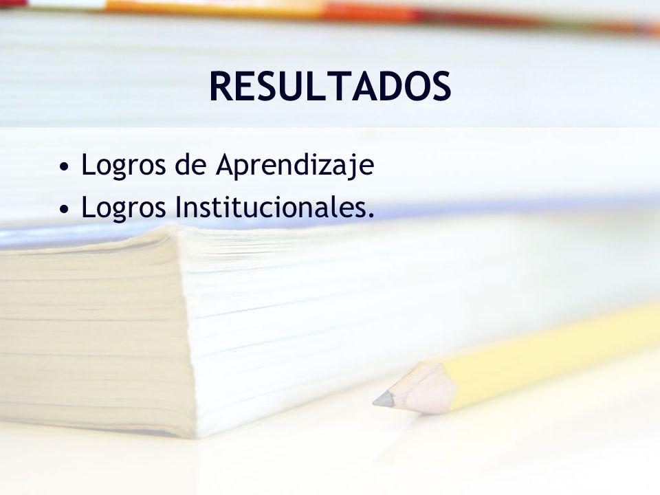 RESULTADOS Logros de Aprendizaje Logros Institucionales.
