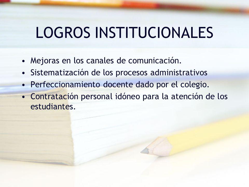 LOGROS INSTITUCIONALES