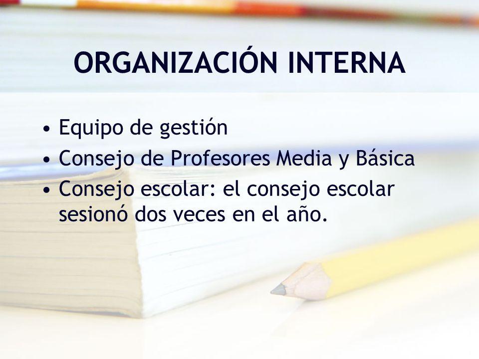 ORGANIZACIÓN INTERNA Equipo de gestión