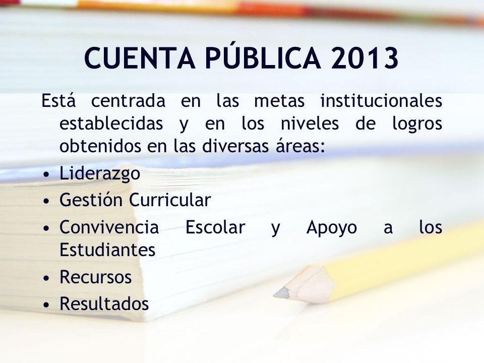 CUENTA PÚBLICA 2013 Está centrada en las metas institucionales establecidas y en los niveles de logros obtenidos en las diversas áreas: