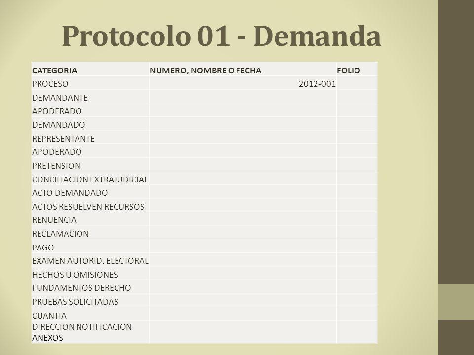 Protocolo 01 - Demanda CATEGORIA NUMERO, NOMBRE O FECHA FOLIO PROCESO