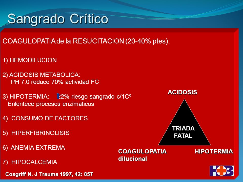 Sangrado Crítico COAGULOPATIA de la RESUCITACION (20-40% ptes):