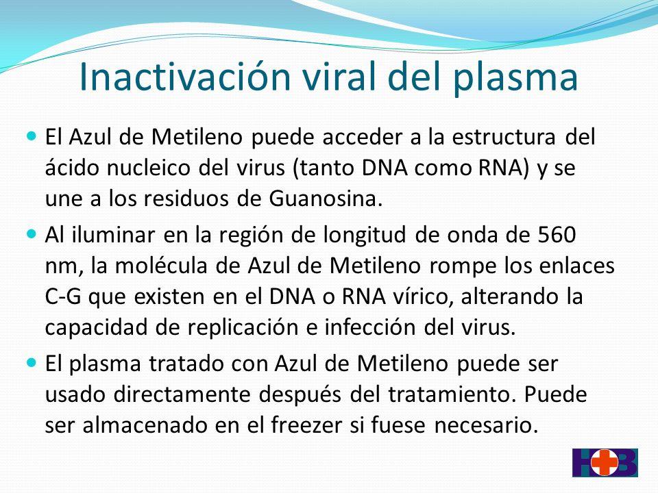 Inactivación viral del plasma
