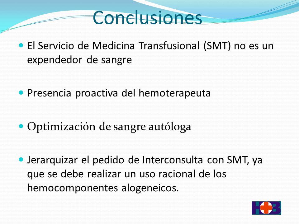 Conclusiones El Servicio de Medicina Transfusional (SMT) no es un expendedor de sangre. Presencia proactiva del hemoterapeuta.