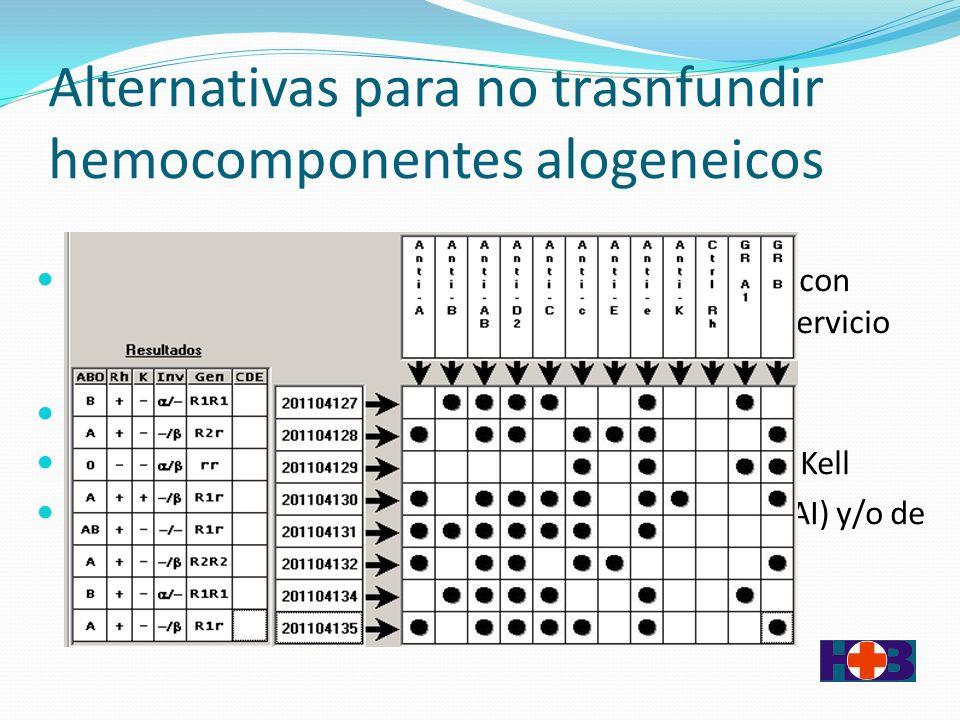 Alternativas para no trasnfundir hemocomponentes alogeneicos