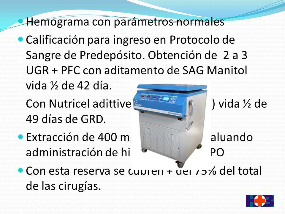 Hemograma con parámetros normales