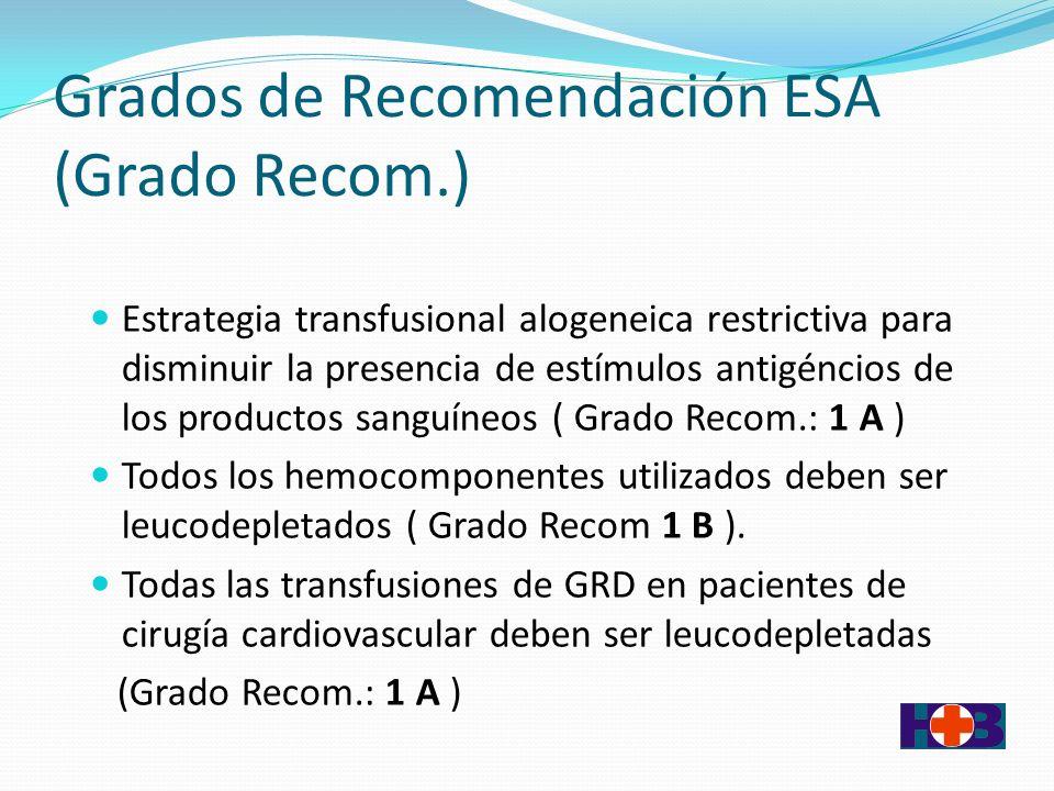 Grados de Recomendación ESA (Grado Recom.)