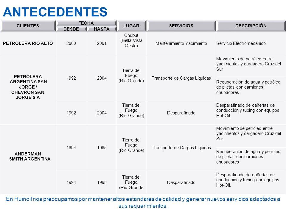 ANTECEDENTES CLIENTES. FECHA. LUGAR. SERVICIOS. DESCRIPCIÓN. DESDE. HASTA. PETROLERA RIO ALTO.