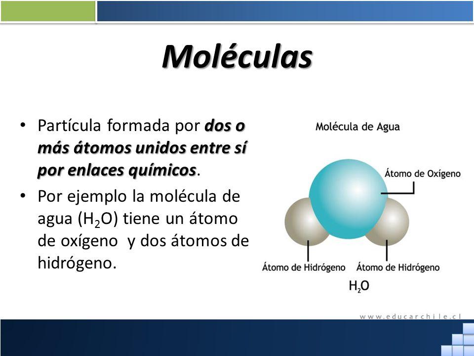 Conceptos b sicos de qu mica ppt video online descargar for Molecula definicion
