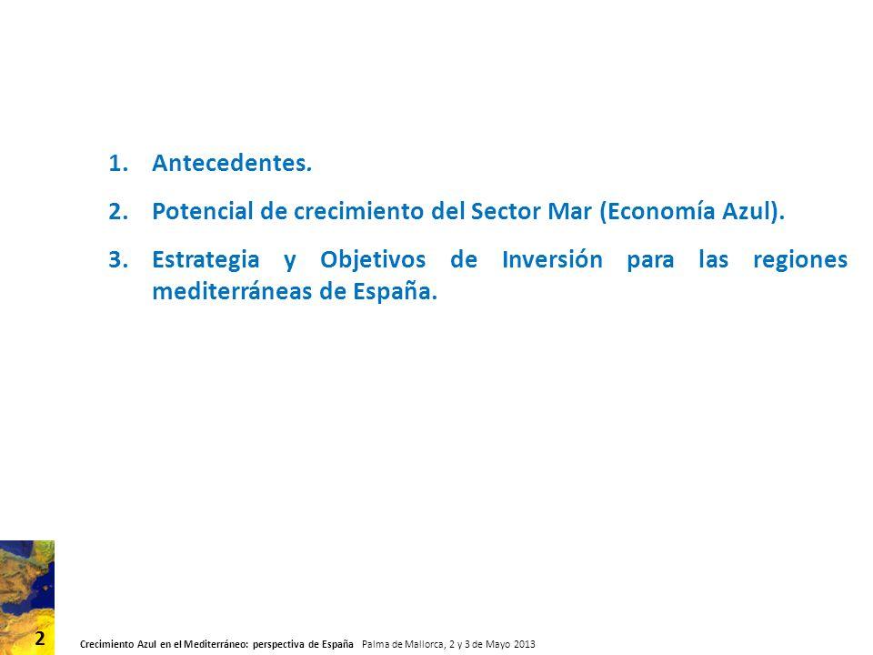 Antecedentes. Potencial de crecimiento del Sector Mar (Economía Azul).