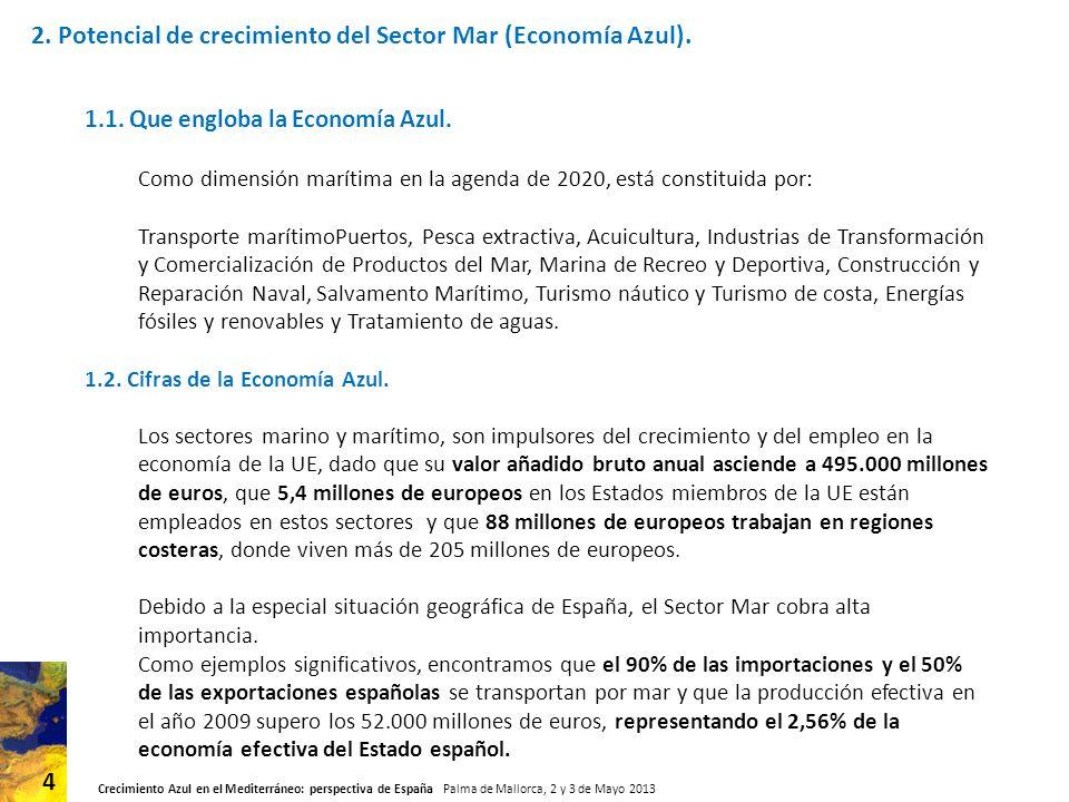 2. Potencial de crecimiento del Sector Mar (Economía Azul).