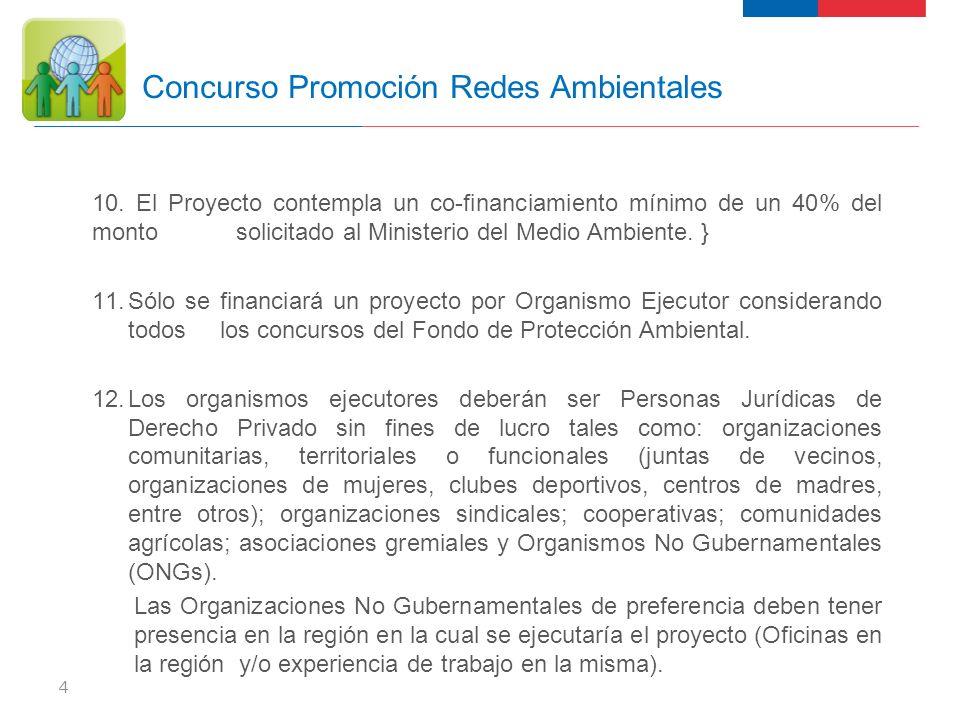 Concurso Promoción Redes Ambientales