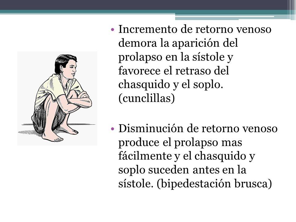 Incremento de retorno venoso demora la aparición del prolapso en la sístole y favorece el retraso del chasquido y el soplo. (cunclillas)