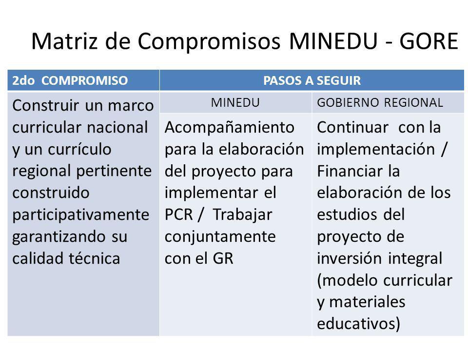Matriz de Compromisos MINEDU - GORE